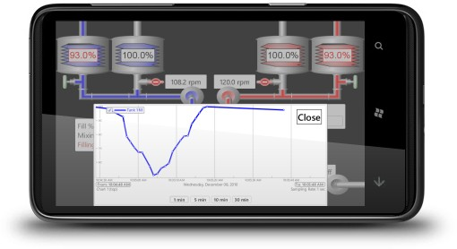 CSWorks HMI: live data and trending on Windows Phone 7